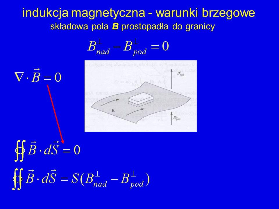 indukcja magnetyczna - warunki brzegowe składowa pola B prostopadła do granicy
