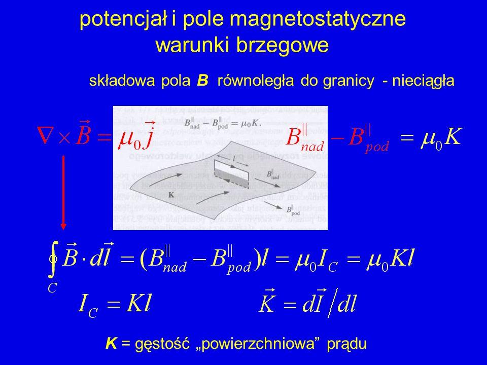potencjał i pole magnetostatyczne warunki brzegowe - nieciągłaskładowa pola B równoległa do granicy K = gęstość powierzchniowa prądu