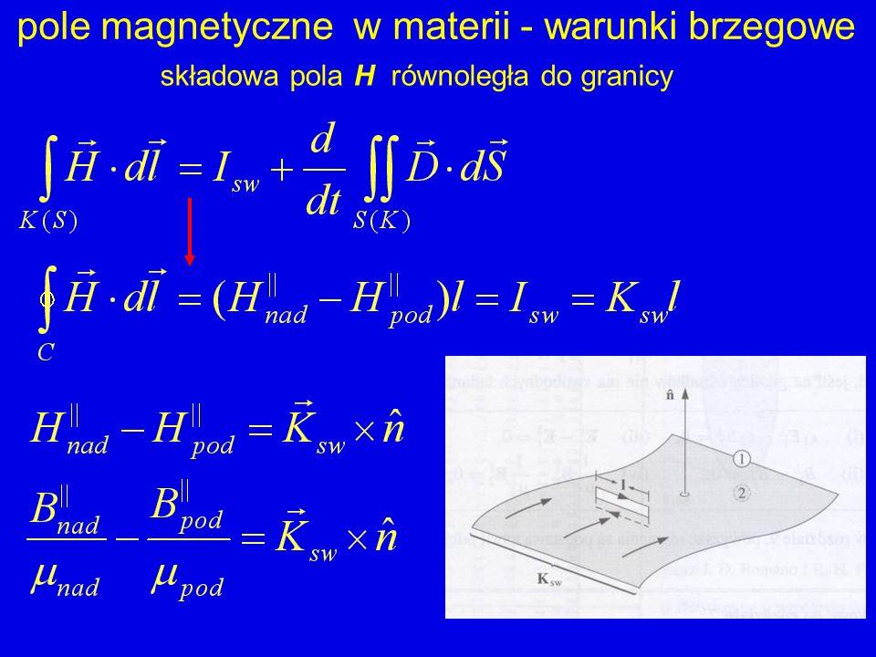 pole magnetyczne w materii - warunki brzegowe składowa pola H równoległa do granicy