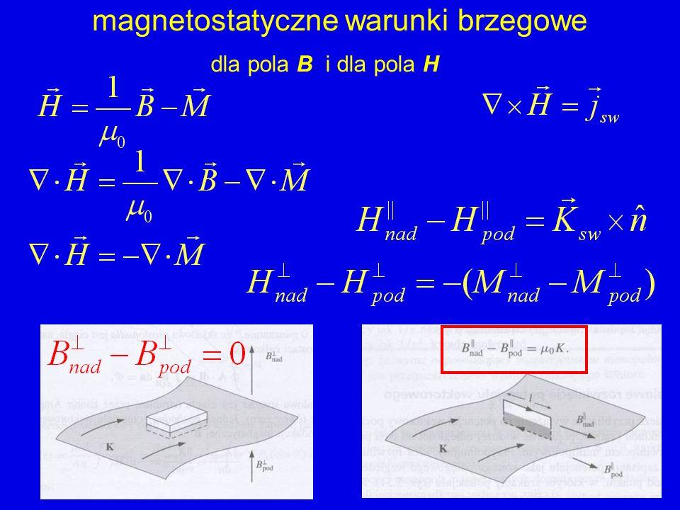 magnetostatyczne warunki brzegowe dla pola B i dla pola H