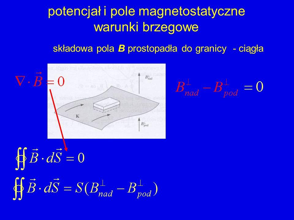 potencjał i pole magnetostatyczne warunki brzegowe - ciągłaskładowa pola B prostopadła do granicy