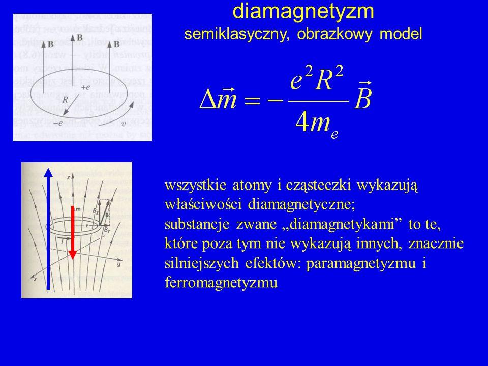 diamagnetyzm semiklasyczny, obrazkowy model wszystkie atomy i cząsteczki wykazują właściwości diamagnetyczne; substancje zwane diamagnetykami to te, k