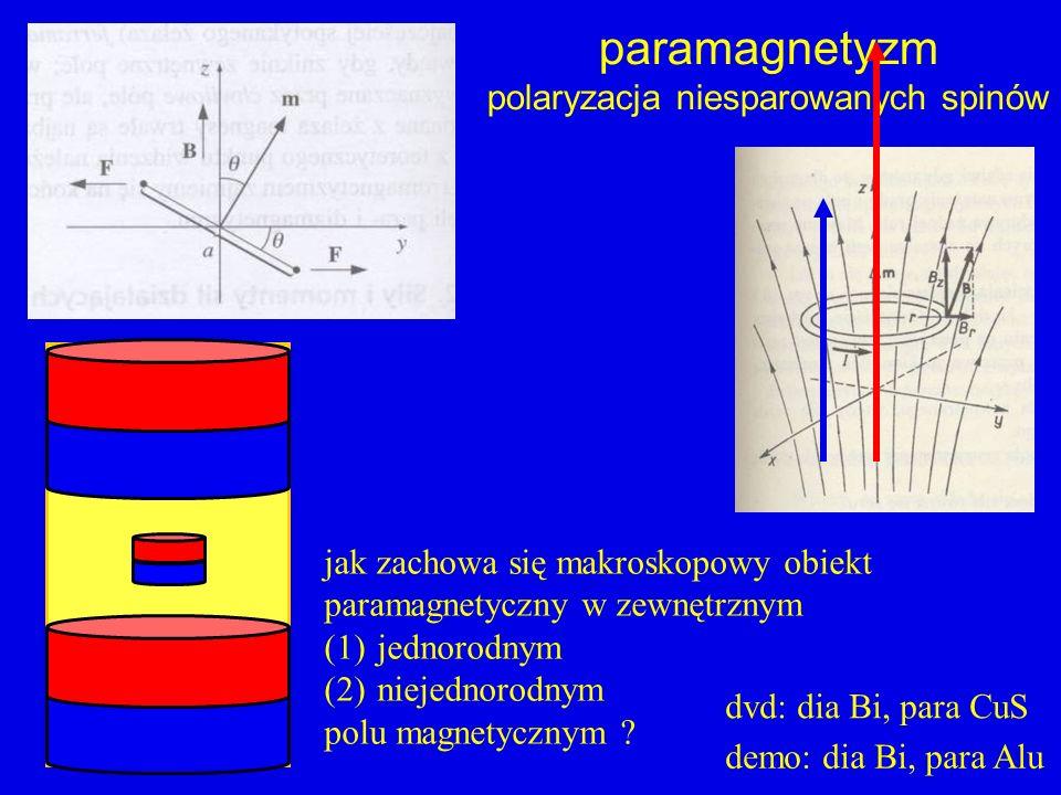 paramagnetyzm polaryzacja niesparowanych spinów demo: dia Bi, para Alu jak zachowa się makroskopowy obiekt paramagnetyczny w zewnętrznym (1)jednorodny
