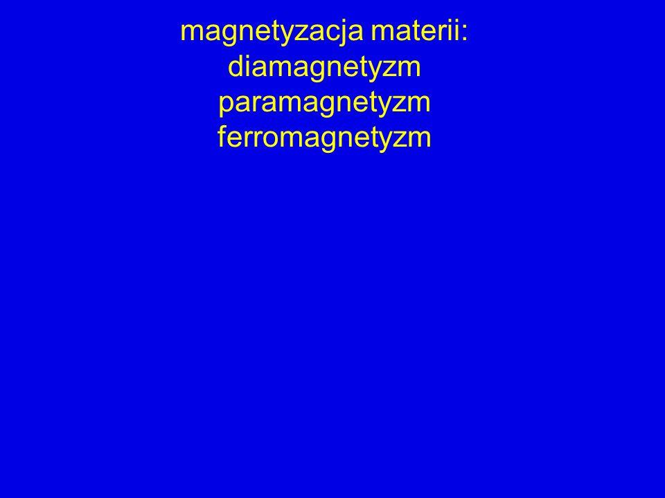 magnetyzacja materii: diamagnetyzm paramagnetyzm ferromagnetyzm