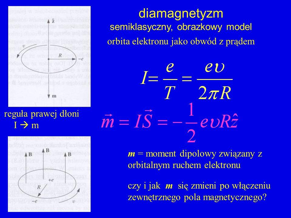 diamagnetyzm semiklasyczny, obrazkowy model orbita elektronu jako obwód z prądem m = moment dipolowy związany z orbitalnym ruchem elektronu czy i jak