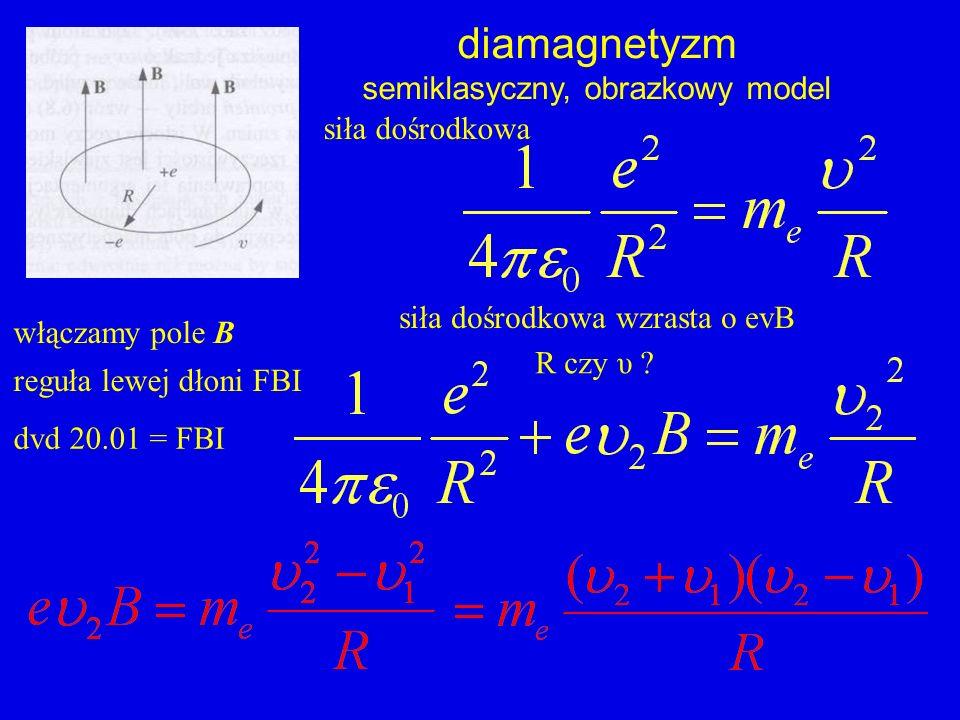 diamagnetyzm semiklasyczny, obrazkowy model siła dośrodkowa reguła lewej dłoni FBI R czy υ ? siła dośrodkowa wzrasta o evB włączamy pole B dvd 20.01 =