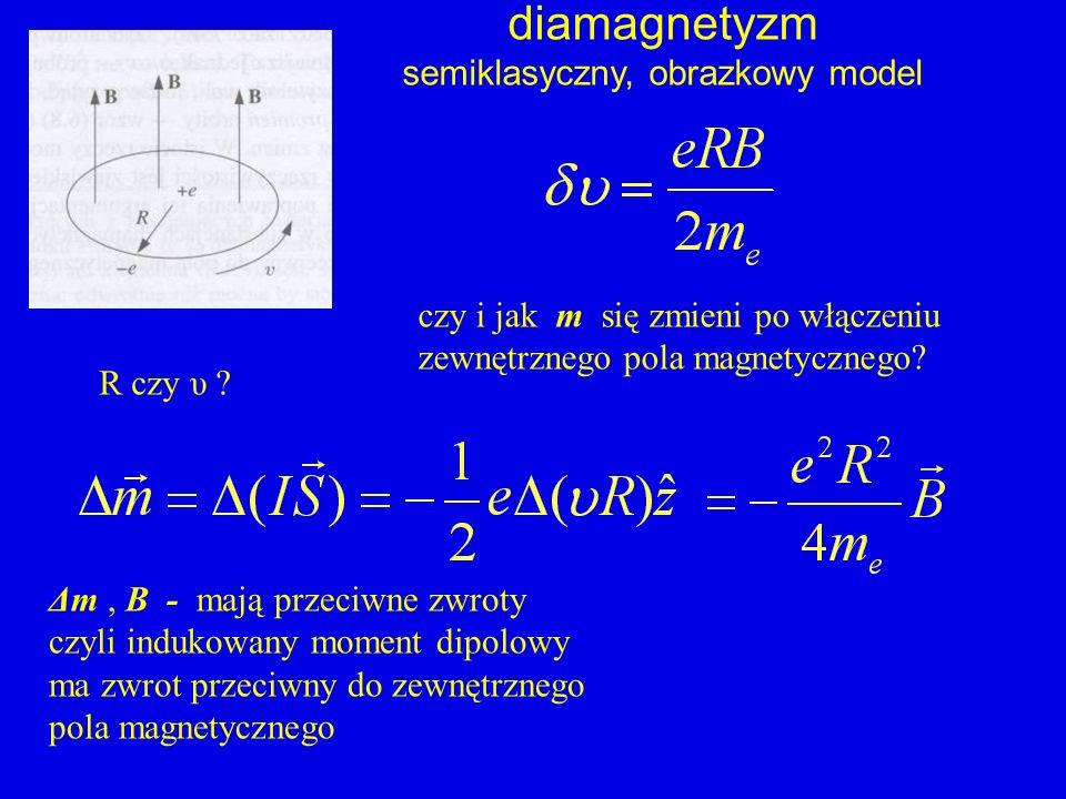 diamagnetyzm semiklasyczny, obrazkowy model substancje zwane diamagnetykami (które poza tym nie wykazują innych, silniejszych efektów: paramagnetyzmu i ferromagnetyzmu) pod wpływem zewnętrznego pola magnetycznego wytwarzają pole o przeciwnym zwrocie (i uciekają z obszaru pola)