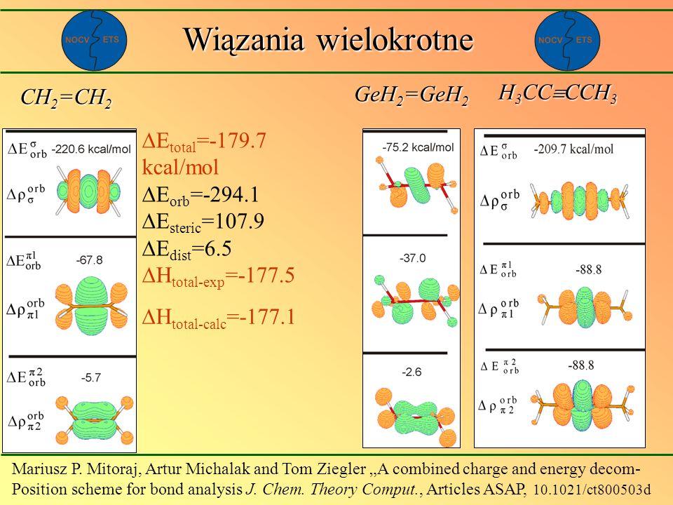 Wiązania wielokrotne CH 2 =CH 2 E total =-179.7 kcal/mol E orb =-294.1 E steric =107.9 E dist =6.5 H total-exp =-177.5 H total-calc =-177.1 GeH 2 =GeH