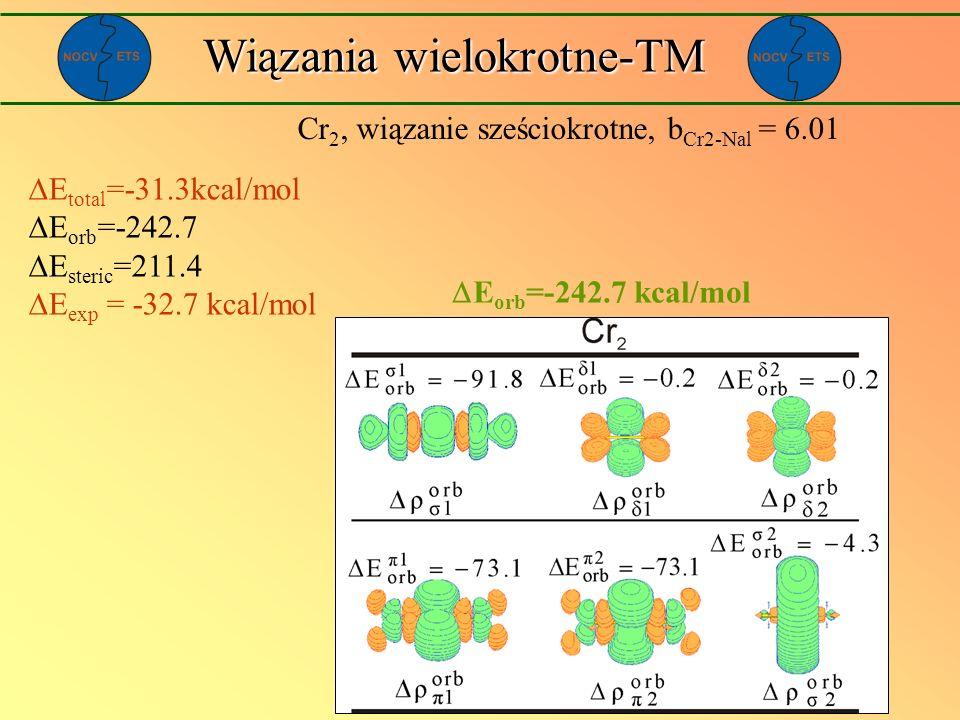 Wiązania wielokrotne-TM E total =-31.3kcal/mol E orb =-242.7 E steric =211.4 E exp = -32.7 kcal/mol Cr 2, wiązanie sześciokrotne, b Cr2-Nal = 6.01 E o