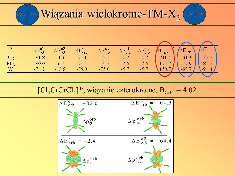 Wiązania wielokrotne-TM-X 2 [Cl 4 CrCrCl 4 ] 4-, wiązanie czterokrotne, B CrCr = 4.02