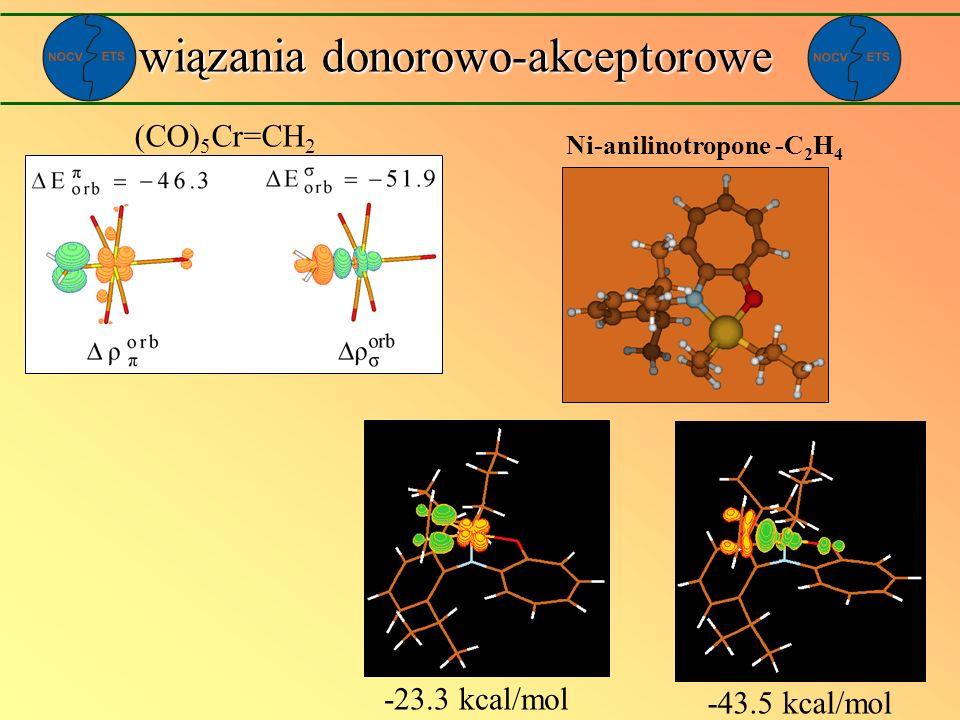wiązania donorowo-akceptorowe (CO) 5 Cr=CH 2 Ni-anilinotropone -C 2 H 4 -43.5 kcal/mol -23.3 kcal/mol