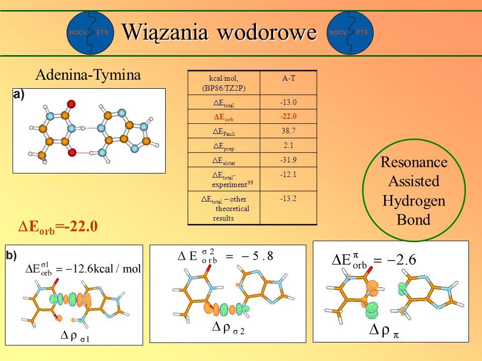 Wiązania wodorowe Adenina-Tymina kcal/mol, (BP86/TZ2P) A-T E total -13.0 E orb -22.0 E Pauli 38.7 E prep 2.1 E elstat -31.9 E total - experiment 99 -1