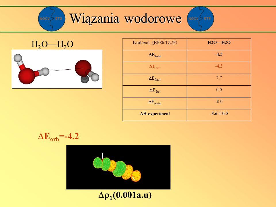 Wiązania wodorowe Kcal/mol, (BP86/TZ2P)H2OH2O E total -4.5 E orb -4.2 E Pauli 7.7 E dist 0.0 E elstat -8.0 H-experiment-3.6 0.5 H 2 OH 2 O E orb =-4.2