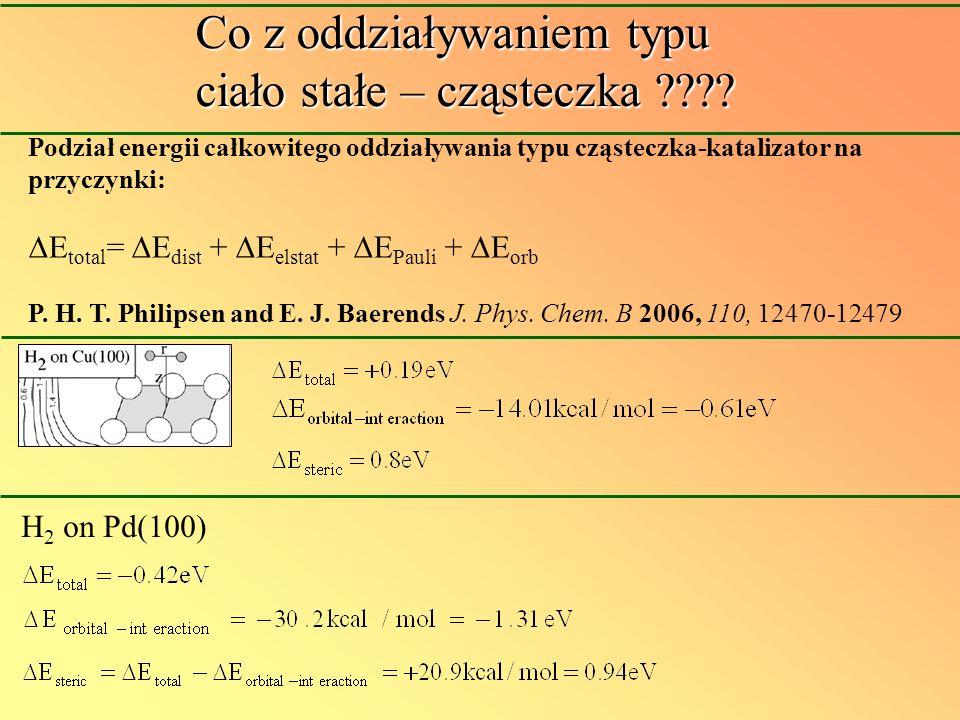 Co z oddziaływaniem typu ciało stałe – cząsteczka ???? Podział energii całkowitego oddziaływania typu cząsteczka-katalizator na przyczynki: E total =