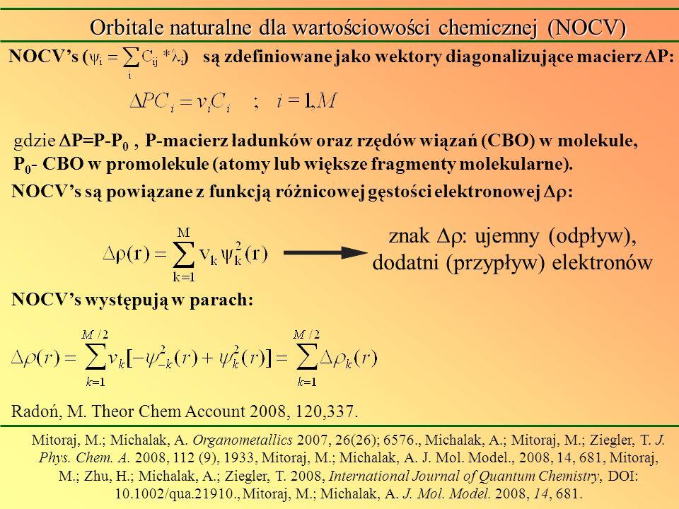 Orbitale naturalne dla wartościowości chemicznej (NOCV) NOCVs są powiązane z funkcją różnicowej gęstości elektronowej : znak : ujemny (odpływ), dodatn