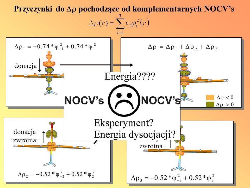 Przyczynki do pochodzące od komplementarnych NOCVs donacja zwrotna donacja zwrotna