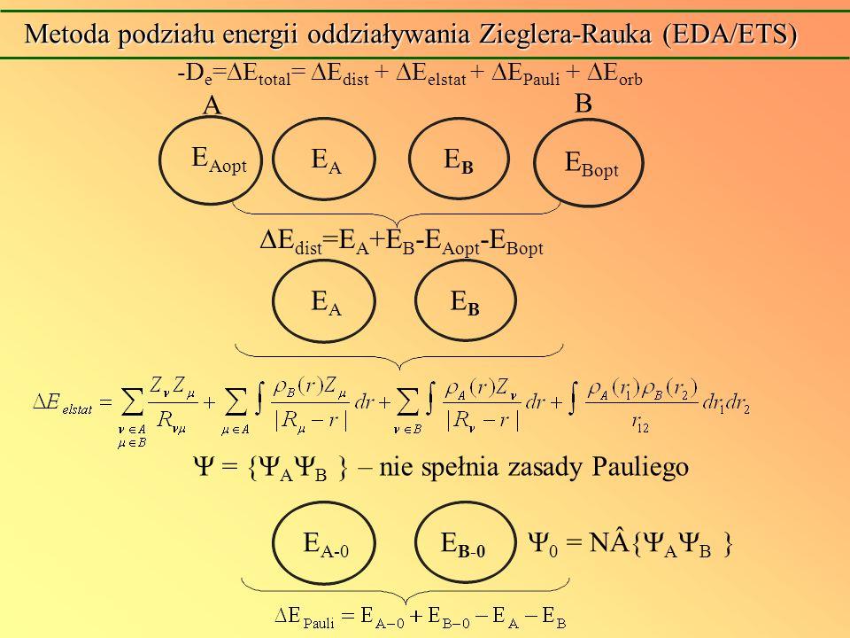 Metoda podziału energii oddziaływania Zieglera-Rauka (EDA/ETS) E dist =E A +E B -E Aopt -E Bopt EAEA EBEB E Aopt E Bopt A B EAEA EBEB = { A B } – nie