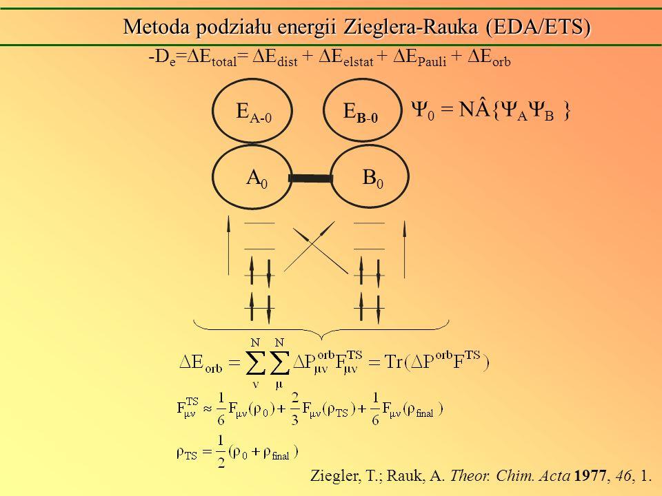 Metoda podziału energii Zieglera-Rauka (EDA/ETS) E A-0 E B-0 0 = NÂ{ A B } A0A0 B0B0 -D e = E total = E dist + E elstat + E Pauli + E orb Ziegler, T.;