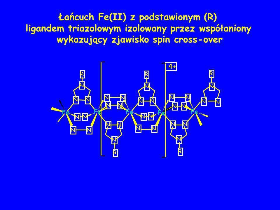 Spin Cross-Over Łańcuch Fe(II) z podstawionym (R) ligandem triazolowym izolowany przez współaniony wykazujący zjawisko spin cross-over