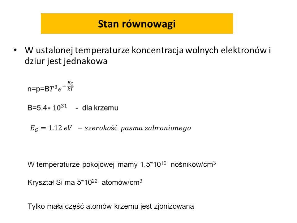 Stan równowagi W ustalonej temperaturze koncentracja wolnych elektronów i dziur jest jednakowa W temperaturze pokojowej mamy 1.5*10 10 nośników/cm 3 K