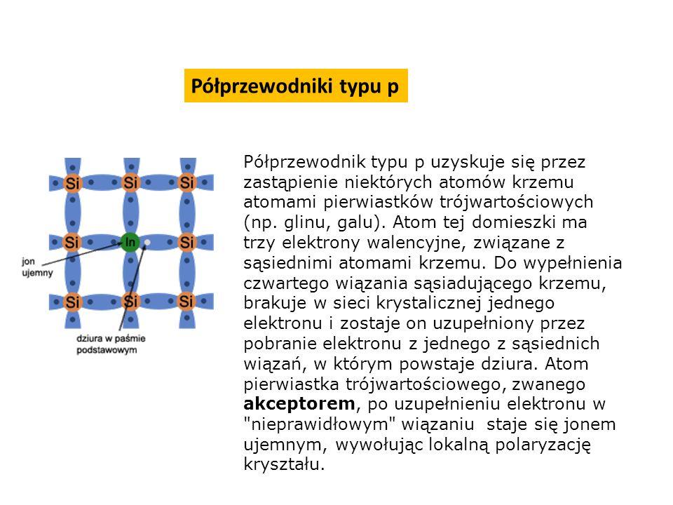 Półprzewodnik typu p uzyskuje się przez zastąpienie niektórych atomów krzemu atomami pierwiastków trójwartościowych (np. glinu, galu). Atom tej domies