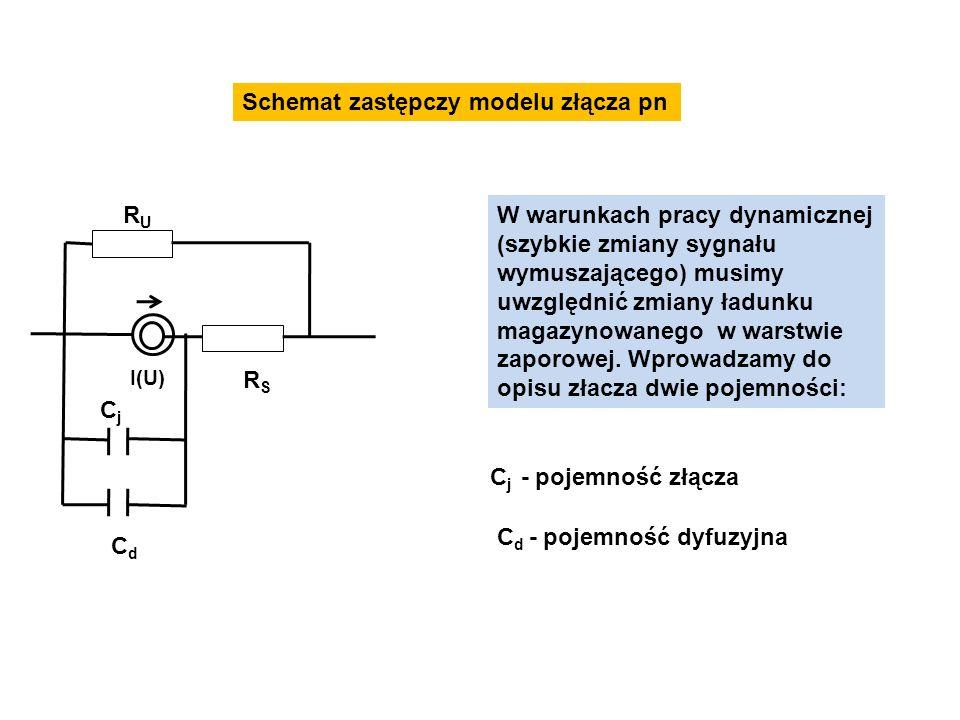 Schemat zastępczy modelu złącza pn W warunkach pracy dynamicznej (szybkie zmiany sygnału wymuszającego) musimy uwzględnić zmiany ładunku magazynowaneg