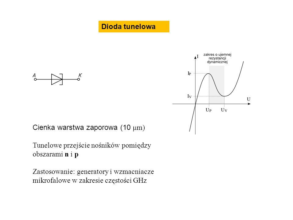 Dioda tunelowa Cienka warstwa zaporowa (10 μm) Tunelowe przejście nośników pomiędzy obszarami n i p Zastosowanie: generatory i wzmacniacze mikrofalowe
