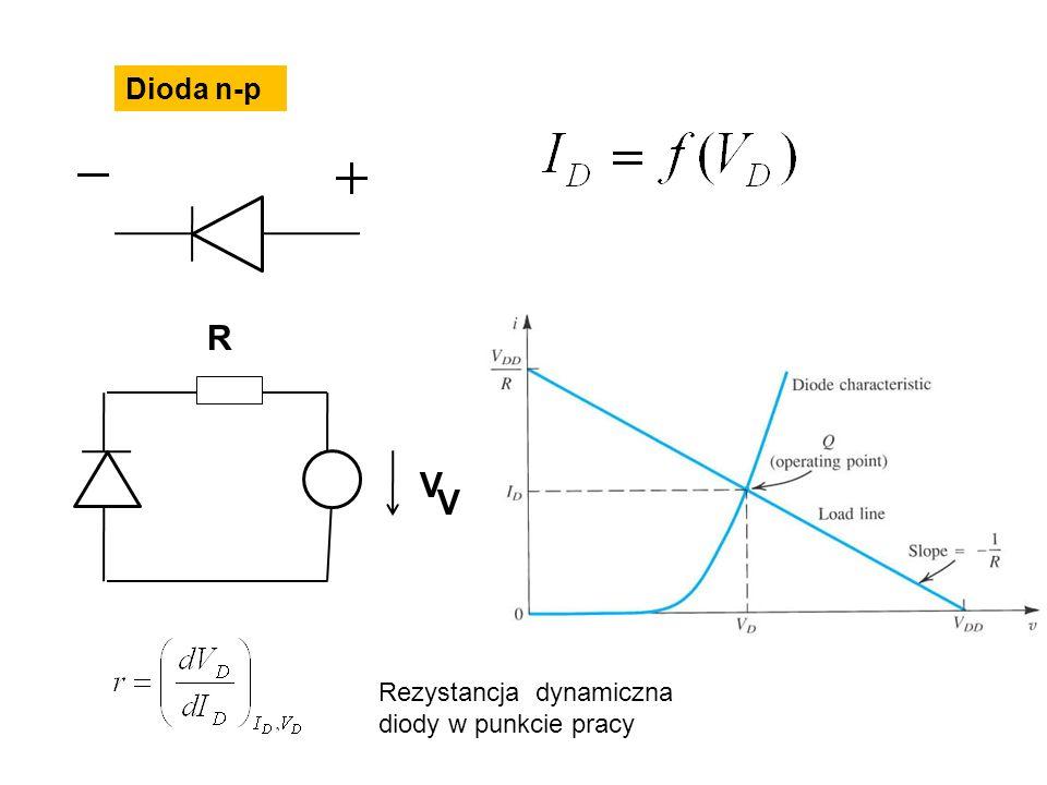 Dioda n-p V V R Rezystancja dynamiczna diody w punkcie pracy