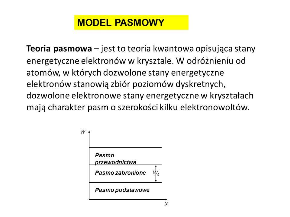 Teoria pasmowa – jest to teoria kwantowa opisująca stany energetyczne elektronów w krysztale. W odróżnieniu od atomów, w których dozwolone stany energ