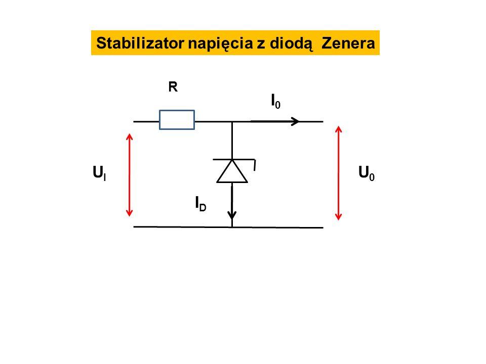 Stabilizator napięcia z diodą Zenera R I0I0 U0U0 UIUI IDID