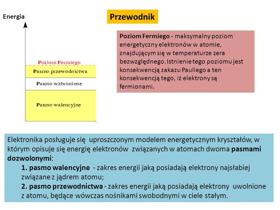 Elektronika posługuje się uproszczonym modelem energetycznym kryształów, w którym opisuje się energię elektronów związanych w atomach dwoma pasmami do