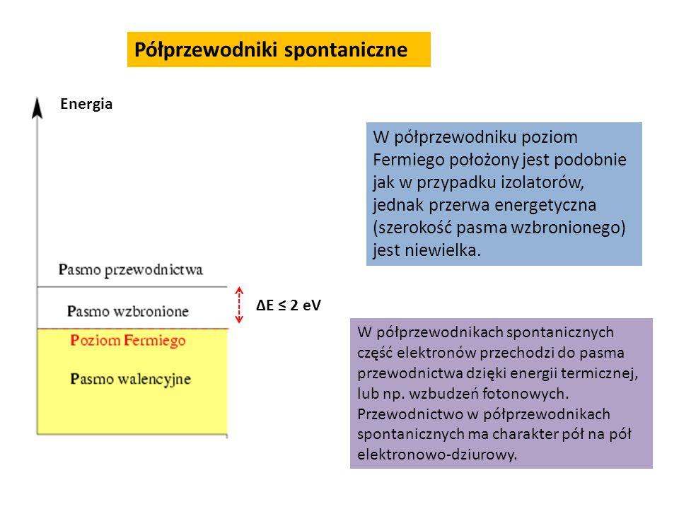 W półprzewodniku poziom Fermiego położony jest podobnie jak w przypadku izolatorów, jednak przerwa energetyczna (szerokość pasma wzbronionego) jest ni