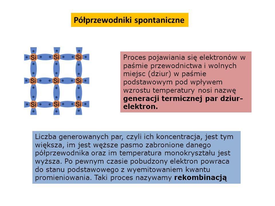 Proces pojawiania się elektronów w paśmie przewodnictwa i wolnych miejsc (dziur) w paśmie podstawowym pod wpływem wzrostu temperatury nosi nazwę gener
