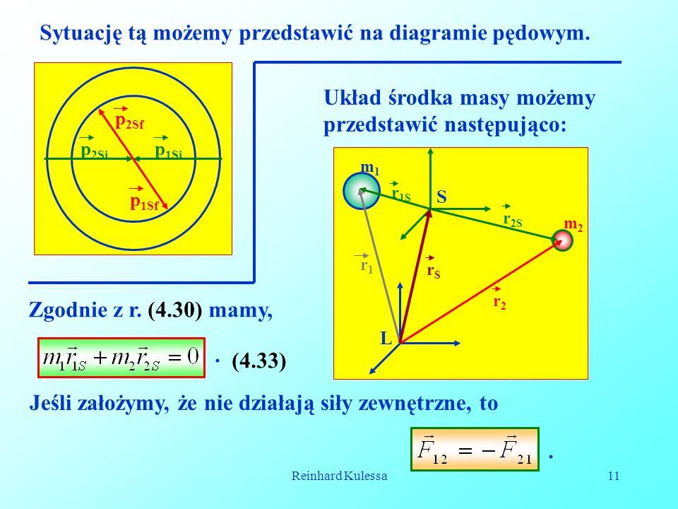Reinhard Kulessa11 Sytuację tą możemy przedstawić na diagramie pędowym.