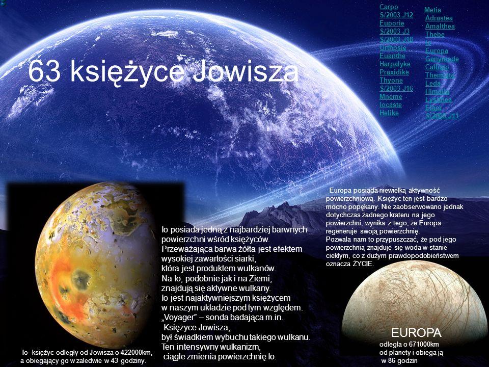Io posiada jedną z najbardziej barwnych powierzchni wśród księżyców. Przeważająca barwa żółta jest efektem wysokiej zawartości siarki, która jest prod