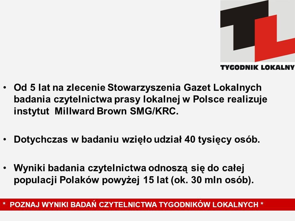 Od 5 lat na zlecenie Stowarzyszenia Gazet Lokalnych badania czytelnictwa prasy lokalnej w Polsce realizuje instytut Millward Brown SMG/KRC.