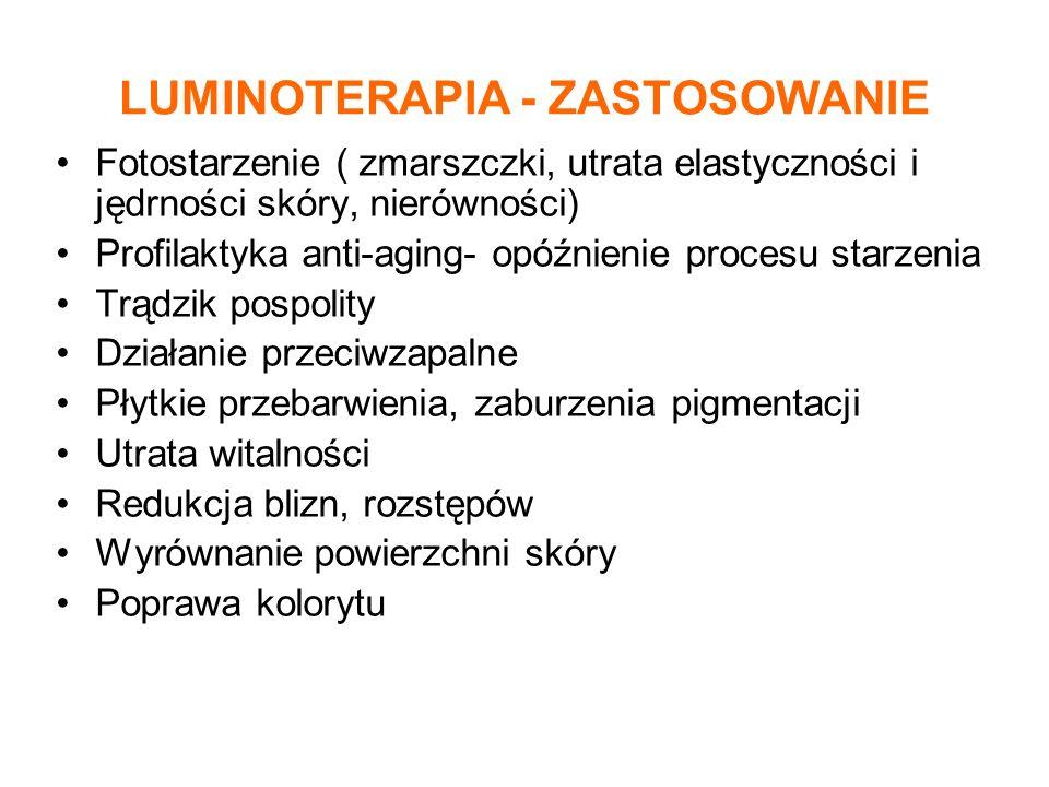 LUMINOTERAPIA - ZASTOSOWANIE Fotostarzenie ( zmarszczki, utrata elastyczności i jędrności skóry, nierówności) Profilaktyka anti-aging- opóźnienie proc