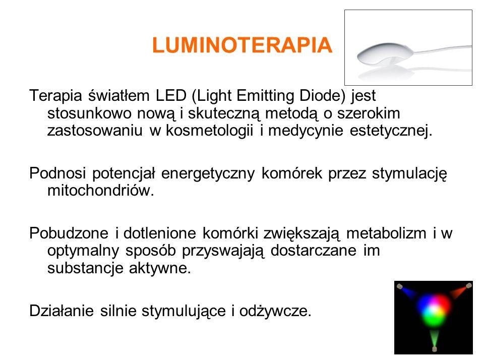 LUMINOTERAPIA 4 działające synergicznie barwy, przenikają na różną głębokość skóry i obejmują swoim działaniem wszystkie jej warstwy.