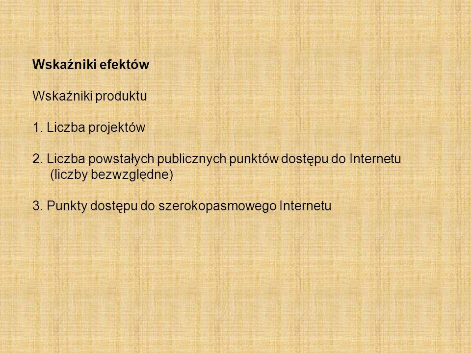 Wskaźniki efektów Wskaźniki produktu 1. Liczba projektów 2. Liczba powstałych publicznych punktów dostępu do Internetu (liczby bezwzględne) 3. Punkty