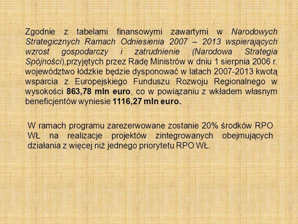 Zgodnie z tabelami finansowymi zawartymi w Narodowych Strategicznych Ramach Odniesienia 2007 – 2013 wspierających wzrost gospodarczy i zatrudnienie (N