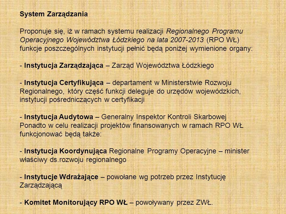 System Zarządzania Proponuje się, iż w ramach systemu realizacji Regionalnego Programu Operacyjnego Województwa Łódzkiego na lata 2007-2013 (RPO WŁ) f