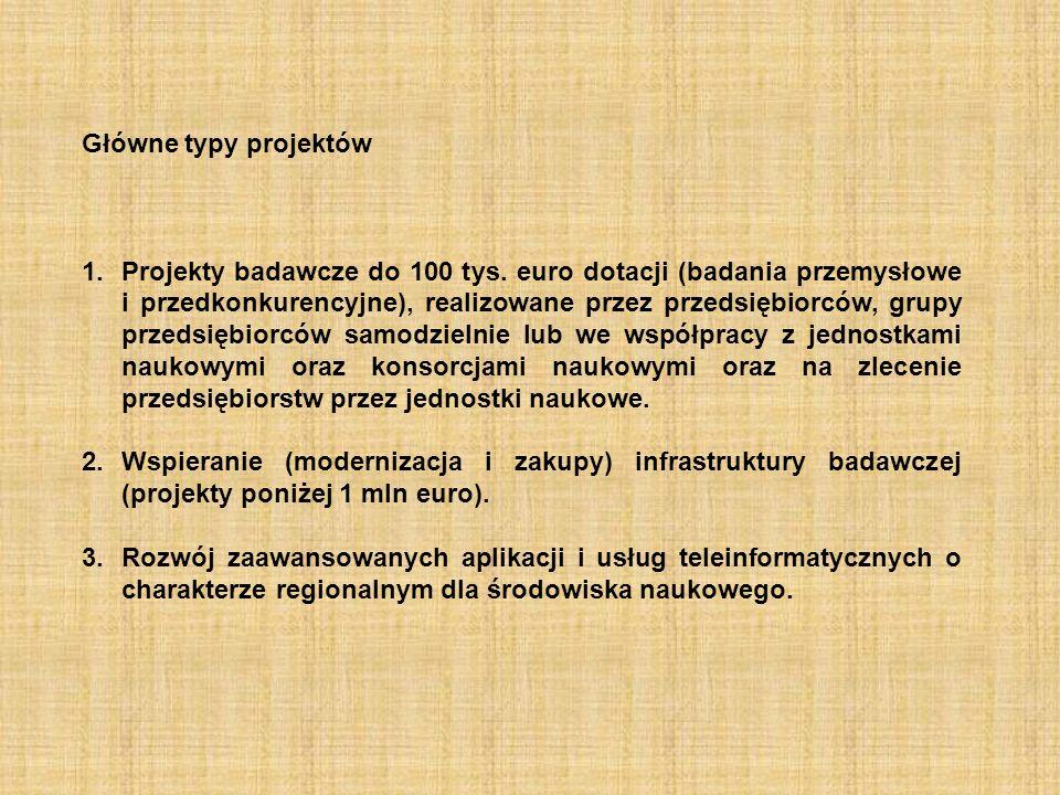 Główne typy projektów 1.Projekty badawcze do 100 tys. euro dotacji (badania przemysłowe i przedkonkurencyjne), realizowane przez przedsiębiorców, grup