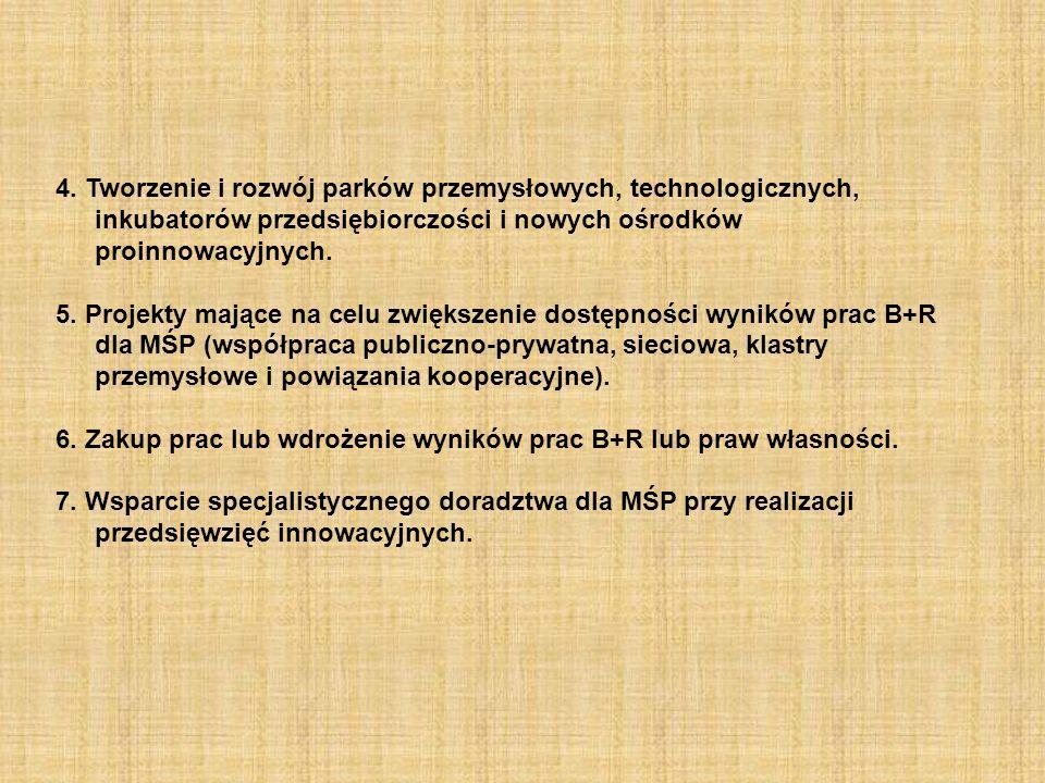 4. Tworzenie i rozwój parków przemysłowych, technologicznych, inkubatorów przedsiębiorczości i nowych ośrodków proinnowacyjnych. 5. Projekty mające na