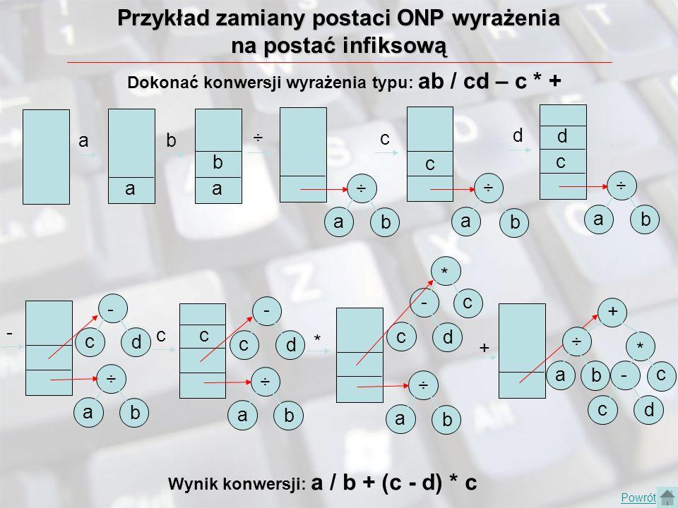 Przykład zamiany postaci ONP wyrażenia na postać infiksową Dokonać konwersji wyrażenia typu: ab / cd – c * + Wynik konwersji: a / b + (c - d) * c a a