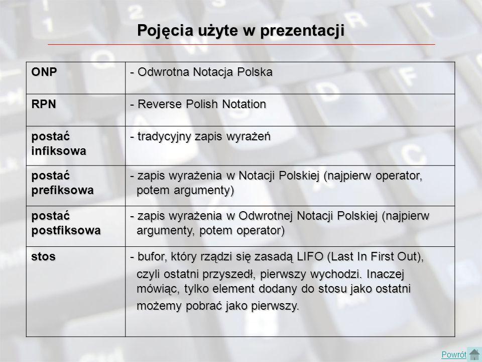 Pojęcia użyte w prezentacji ONP - Odwrotna Notacja Polska RPN - Reverse Polish Notation postać infiksowa - tradycyjny zapis wyrażeń postać prefiksowa