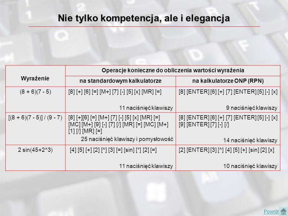 START Argument Pobierz symbol z lewej ku prawej BŁĄD N N ( T WYJŚCIE Operator N Czy wyższy w stosie do ( lub dna T Φ N STOS T Zawartość stosu aż do ( na wyjście T STOS T T Stos na wyjście KONIEC Zawartość stosu do ( lub do dna na wyjście N Algorytm zamiany postaci infiksowej wyrażenia na postać ONP Powrót N )