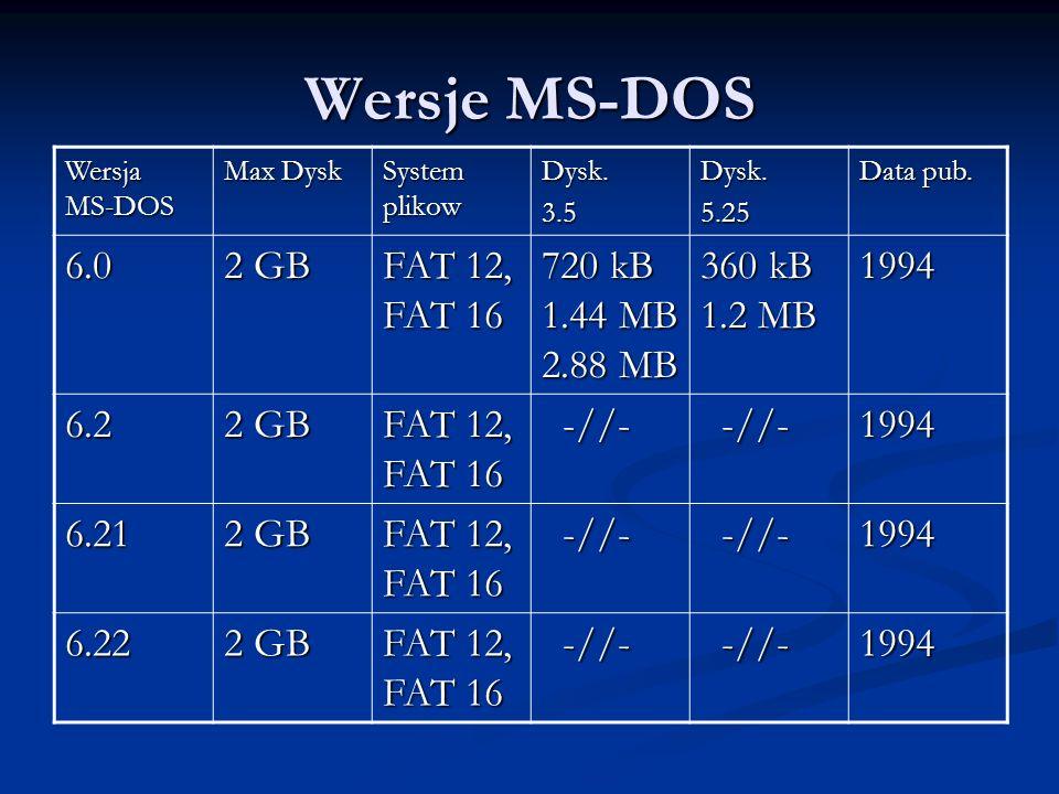 Wersje MS-DOS Wersja MS-DOS Max Dysk System plikow Dysk.3.5Dysk.5.25 Data pub. 6.0 2 GB FAT 12, FAT 16 720 kB 1.44 MB 2.88 MB 360 kB 1.2 MB 1994 6.2 2