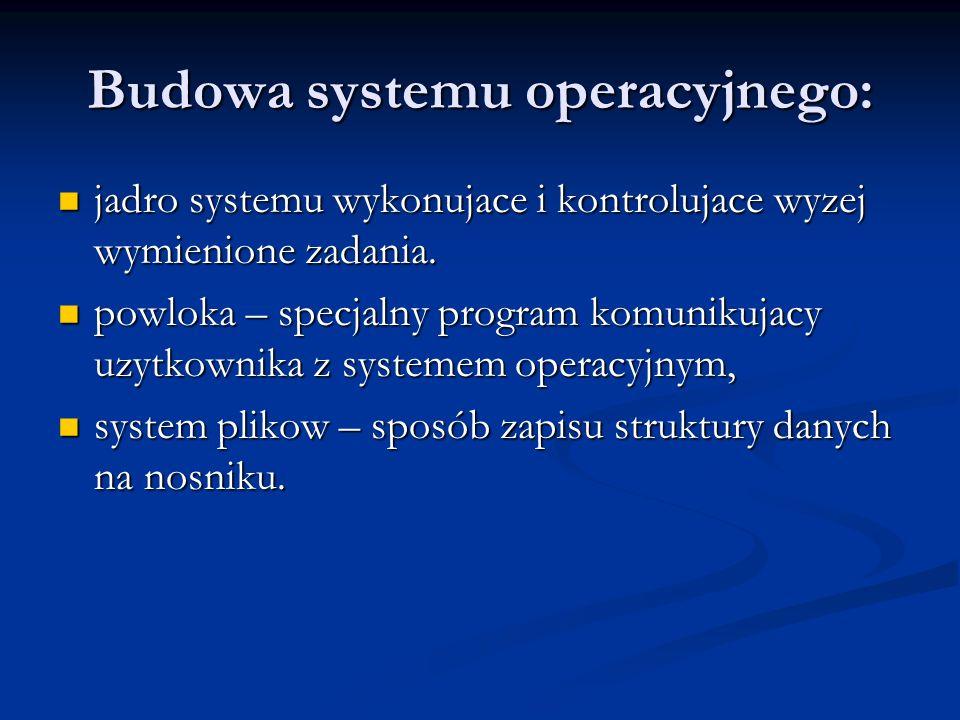 Budowa systemu operacyjnego: jadro systemu wykonujace i kontrolujace wyzej wymienione zadania. jadro systemu wykonujace i kontrolujace wyzej wymienion