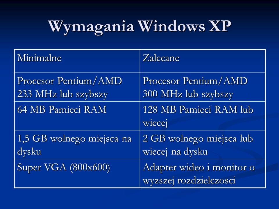Wymagania Windows XP MinimalneZalecane Procesor Pentium/AMD 233 MHz lub szybszy Procesor Pentium/AMD 300 MHz lub szybszy 64 MB Pamieci RAM 128 MB Pami