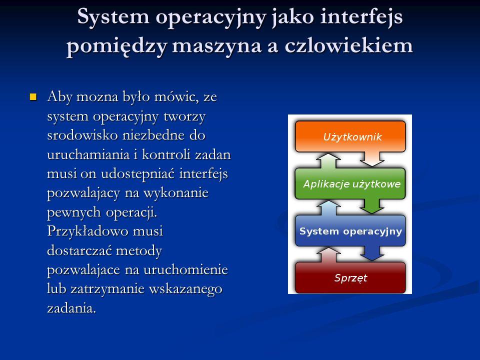 System operacyjny jako interfejs pomiędzy maszyna a czlowiekiem Aby mozna było mówic, ze system operacyjny tworzy srodowisko niezbedne do uruchamiania